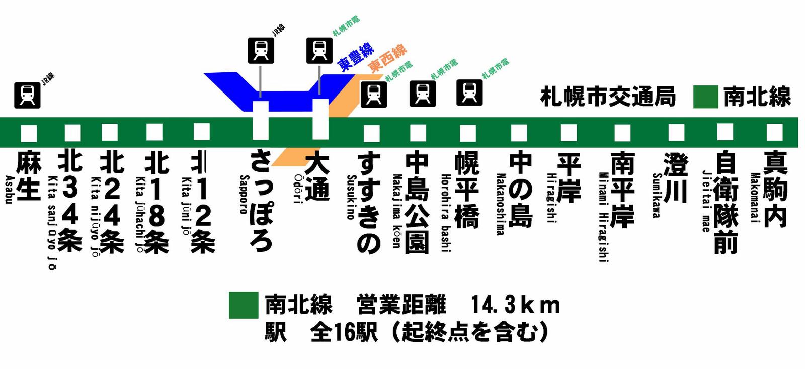 表 札幌 市 地下鉄 時刻