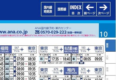 夢の東京-名古屋間60分! 中部国際空港(NGO)→東京国際空港 ...